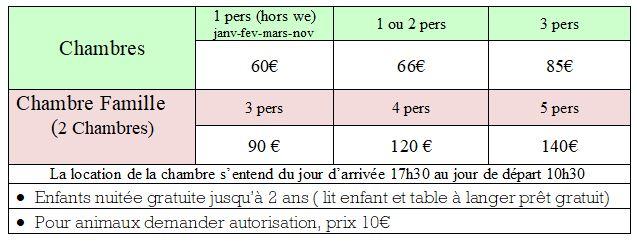 tarif 2020 chambres d hotes lesPerrettes